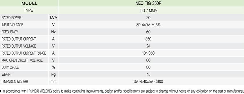 TIG - GTAW - Inverter DC TIG